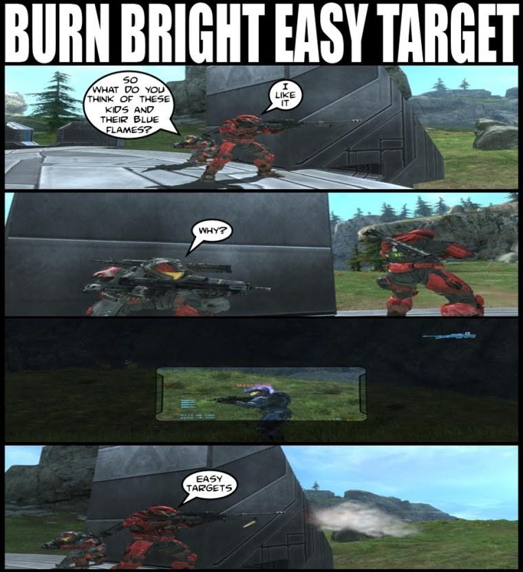 easy-target
