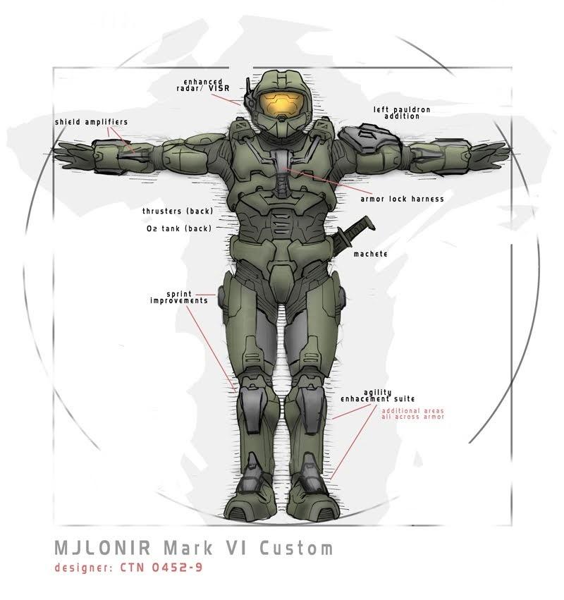 mark_vi_custom_sm